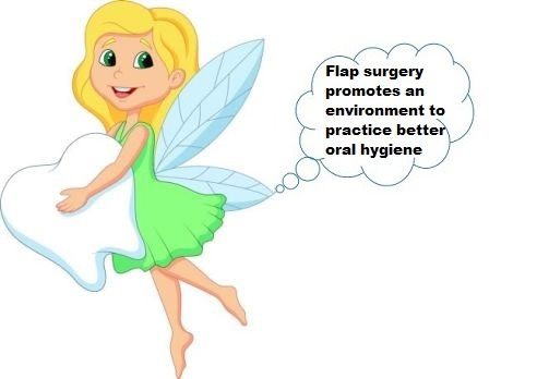 Flap surgery by periodontist